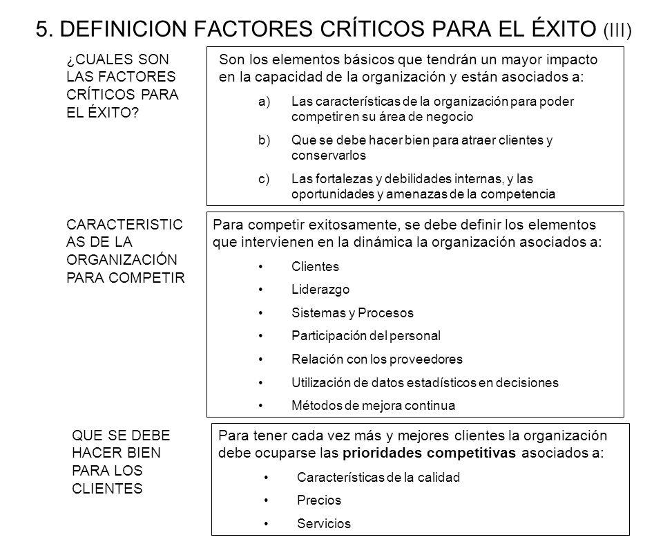 5. DEFINICION FACTORES CRÍTICOS PARA EL ÉXITO (III)