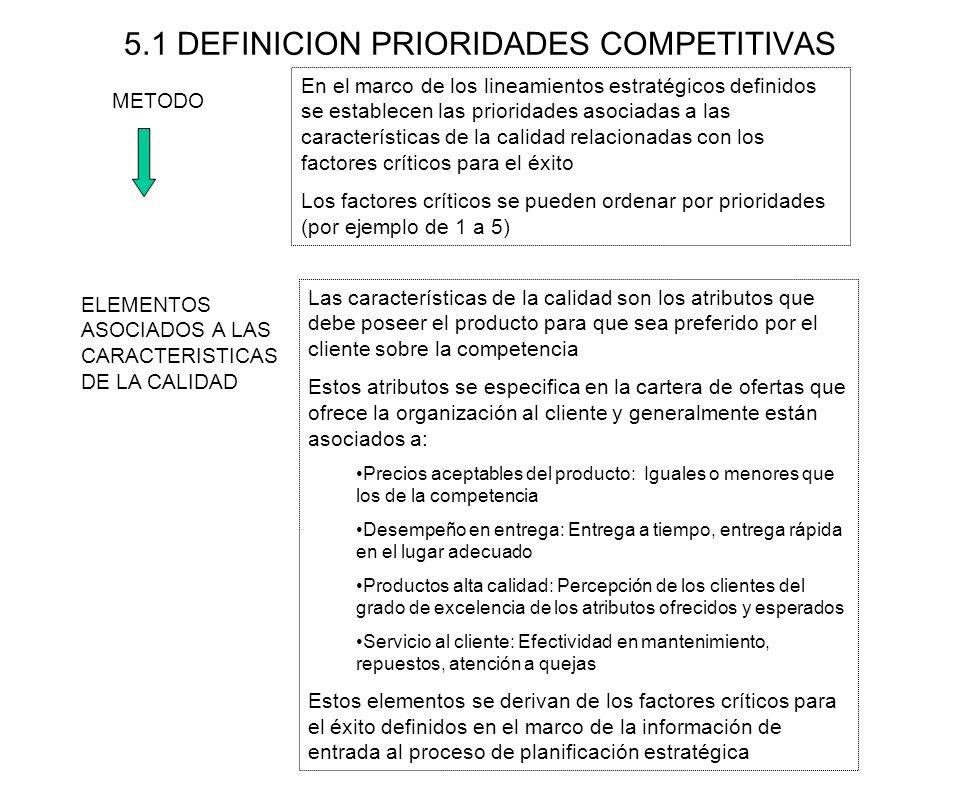 5.1 DEFINICION PRIORIDADES COMPETITIVAS