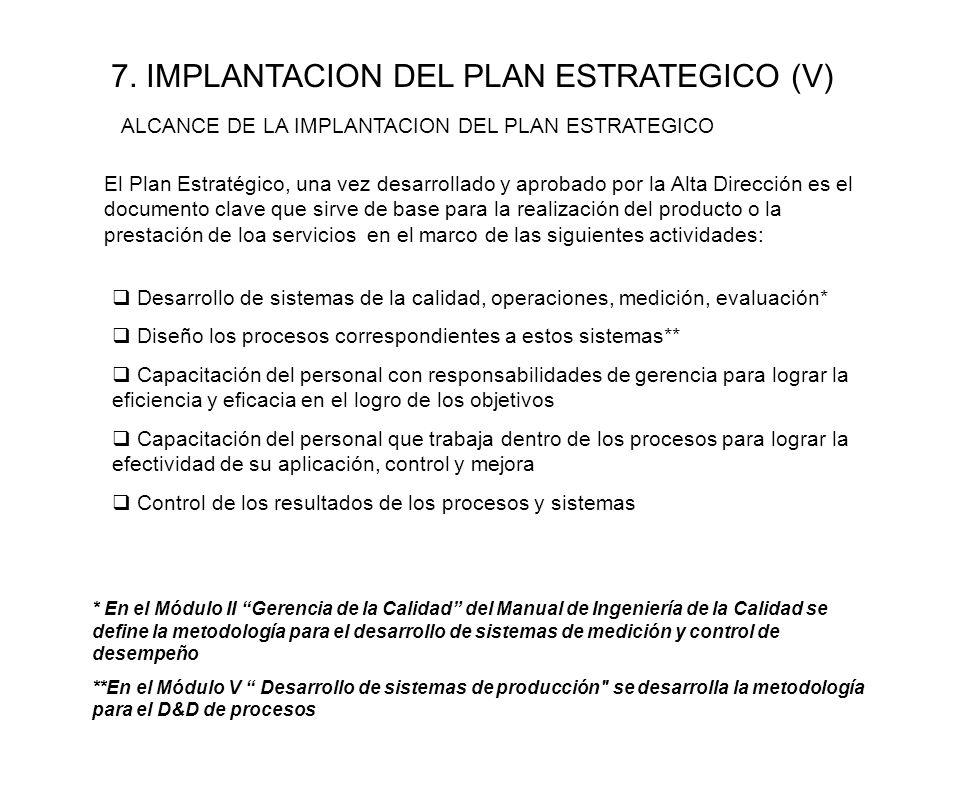 7. IMPLANTACION DEL PLAN ESTRATEGICO (V)