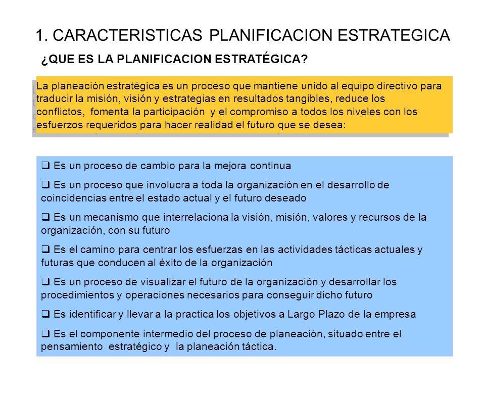 1. CARACTERISTICAS PLANIFICACION ESTRATEGICA