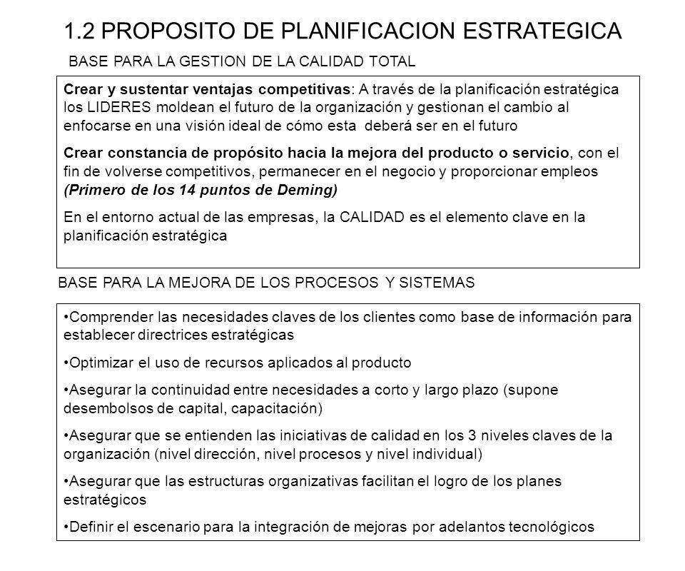 1.2 PROPOSITO DE PLANIFICACION ESTRATEGICA