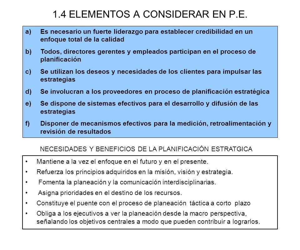 1.4 ELEMENTOS A CONSIDERAR EN P.E.