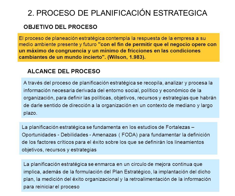 2. PROCESO DE PLANIFICACIÓN ESTRATEGICA