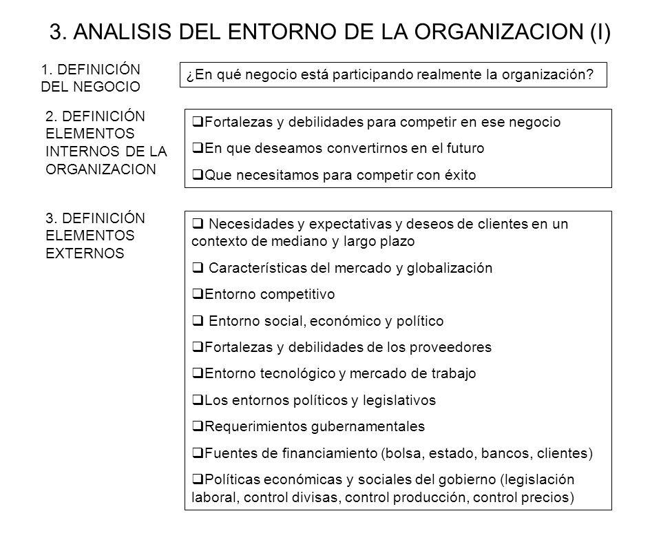 3. ANALISIS DEL ENTORNO DE LA ORGANIZACION (I)