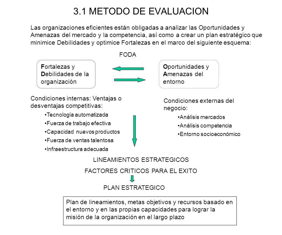3.1 METODO DE EVALUACION