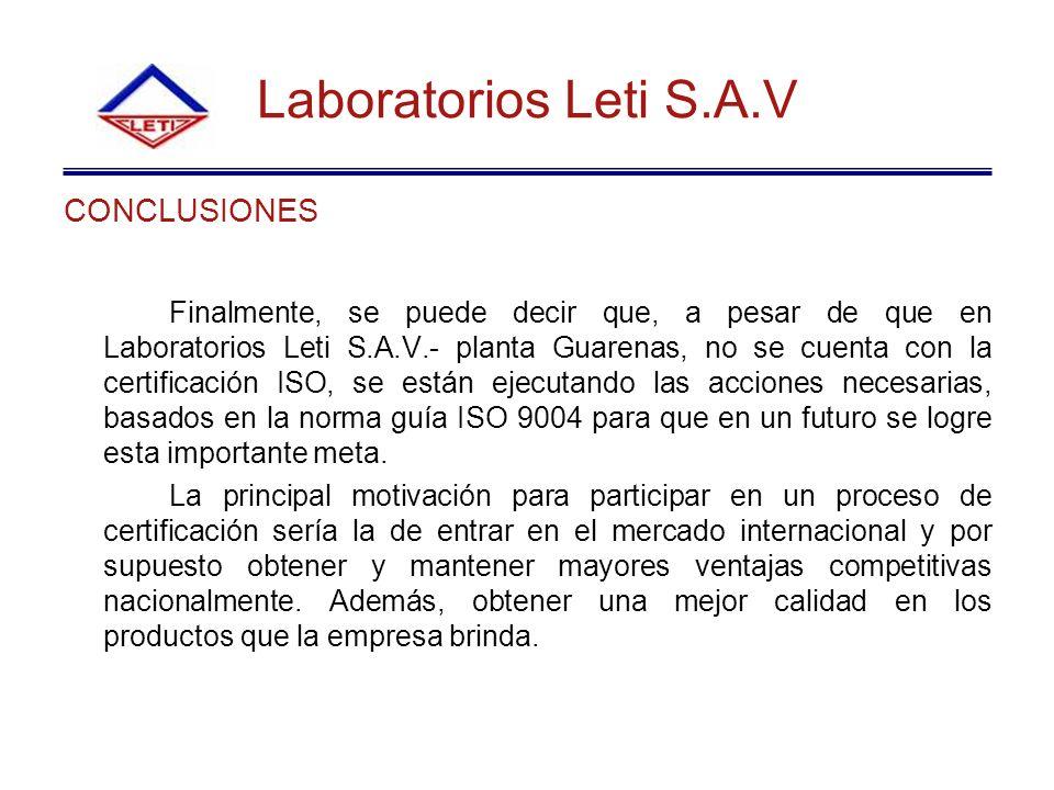 Laboratorios Leti S.A.V CONCLUSIONES
