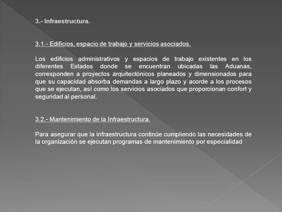 3.- Infraestructura. 3.1.- Edificios, espacio de trabajo y servicios asociados.