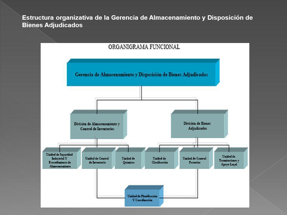 Estructura organizativa de la Gerencia de Almacenamiento y Disposición de Bienes Adjudicados