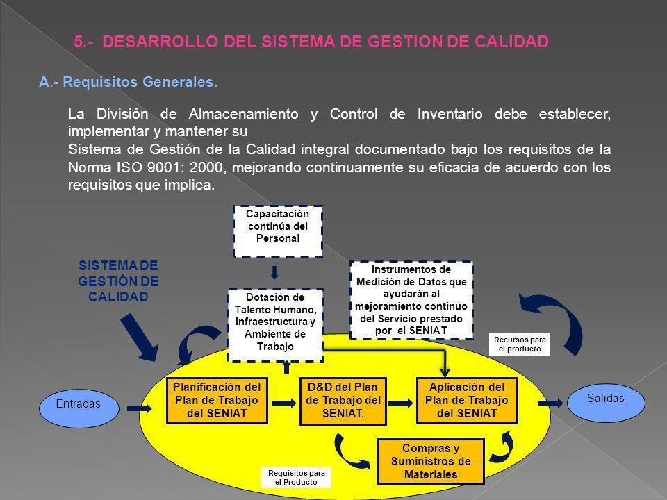 5.- DESARROLLO DEL SISTEMA DE GESTION DE CALIDAD