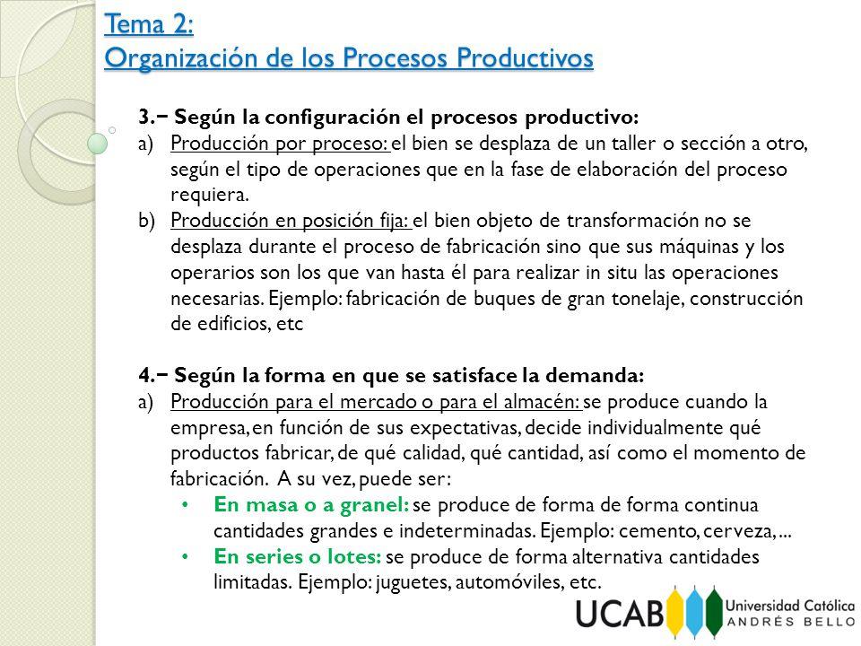 3.− Según la configuración el procesos productivo: