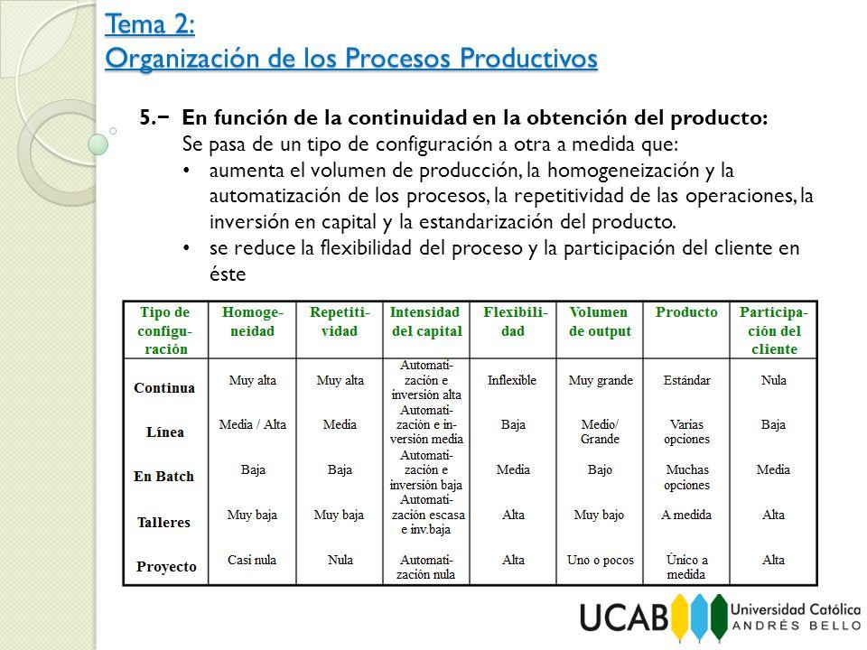 5.− En función de la continuidad en la obtención del producto:
