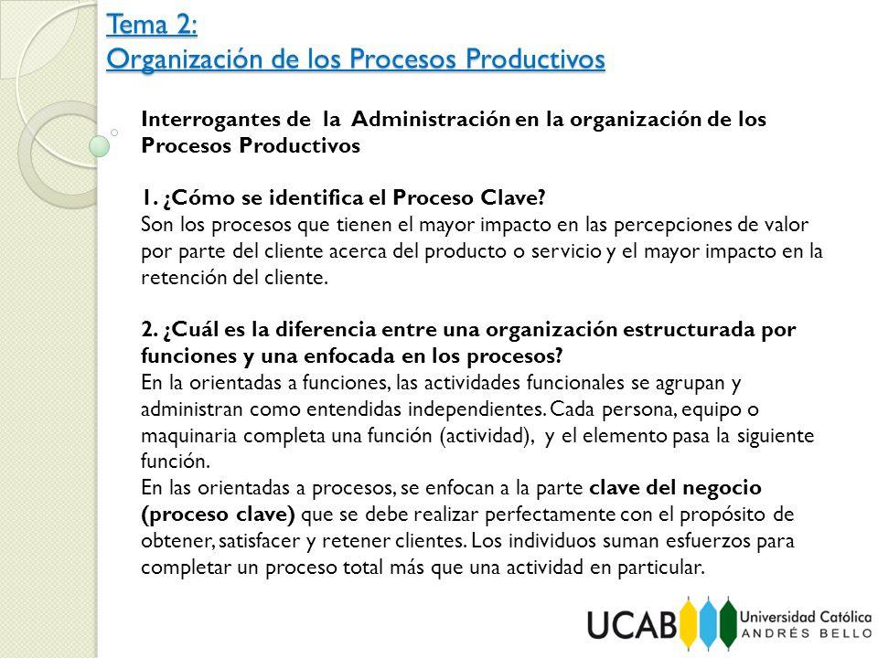 Interrogantes de la Administración en la organización de los Procesos Productivos