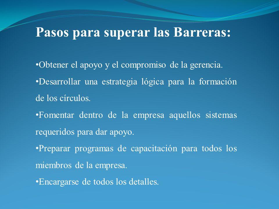 Pasos para superar las Barreras: