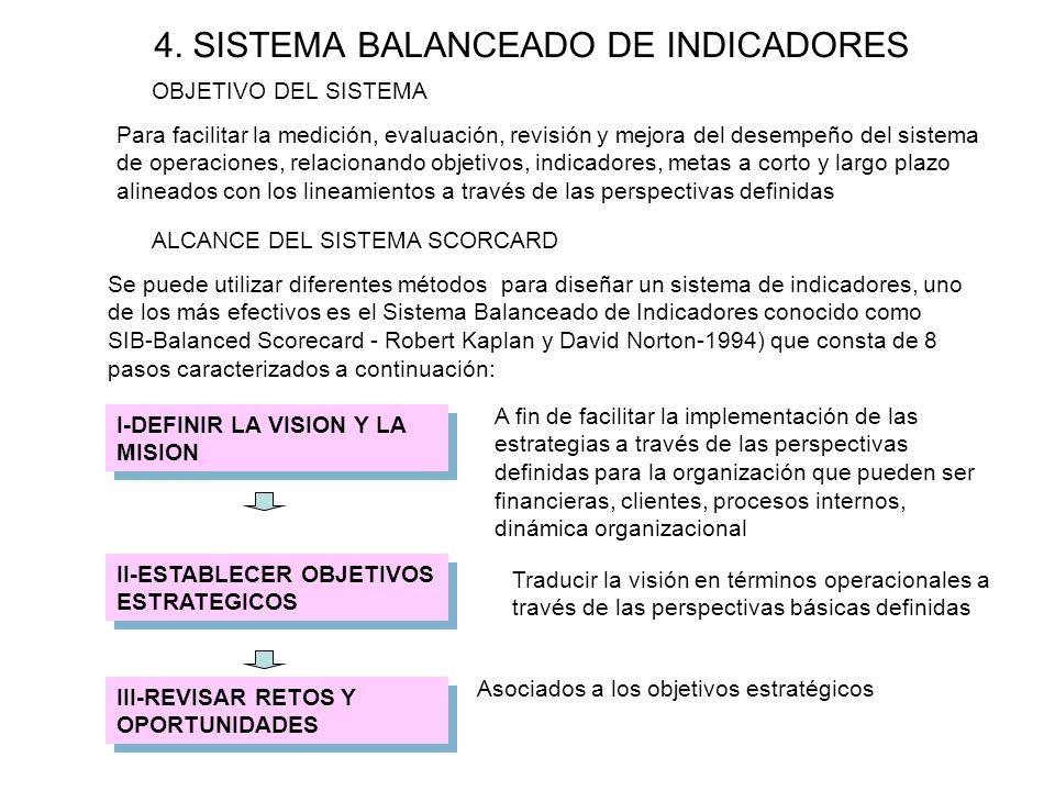 4. SISTEMA BALANCEADO DE INDICADORES