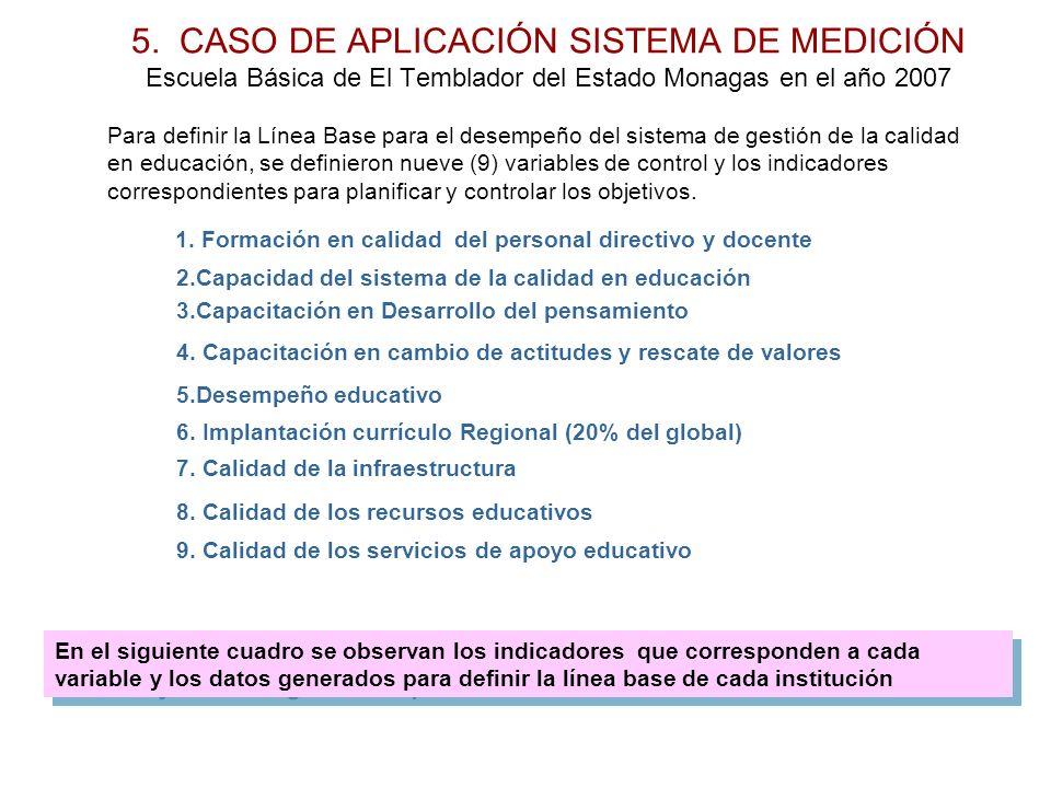5. CASO DE APLICACIÓN SISTEMA DE MEDICIÓN Escuela Básica de El Temblador del Estado Monagas en el año 2007