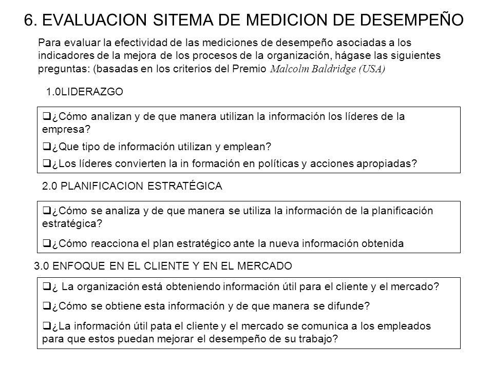6. EVALUACION SITEMA DE MEDICION DE DESEMPEÑO