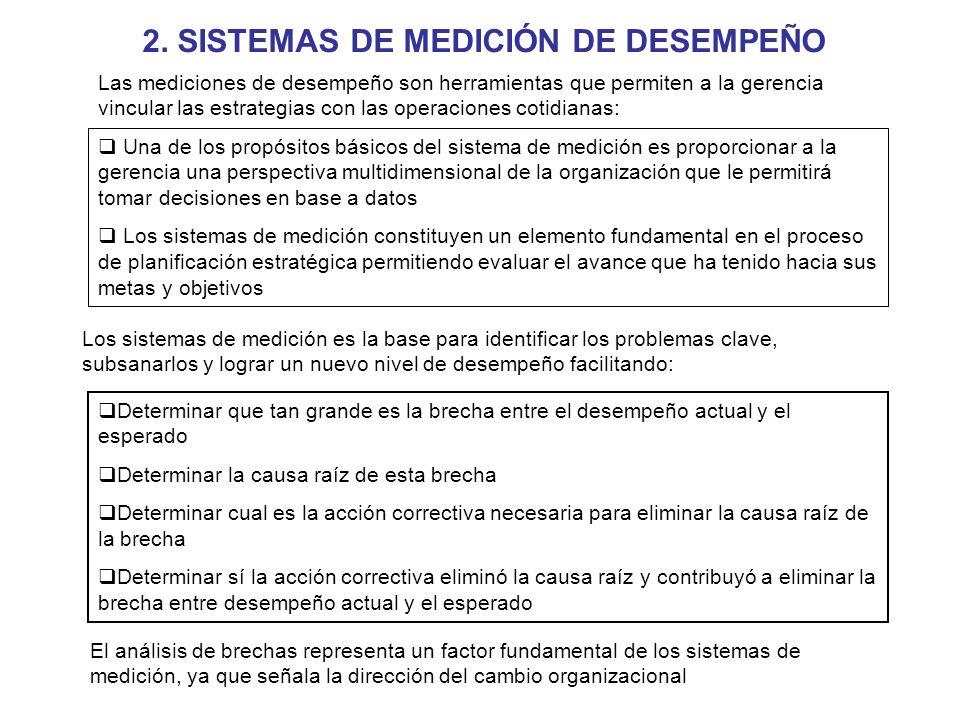 2. SISTEMAS DE MEDICIÓN DE DESEMPEÑO