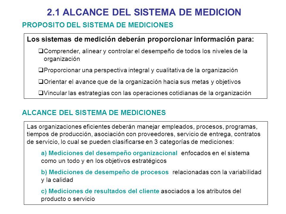 2.1 ALCANCE DEL SISTEMA DE MEDICION