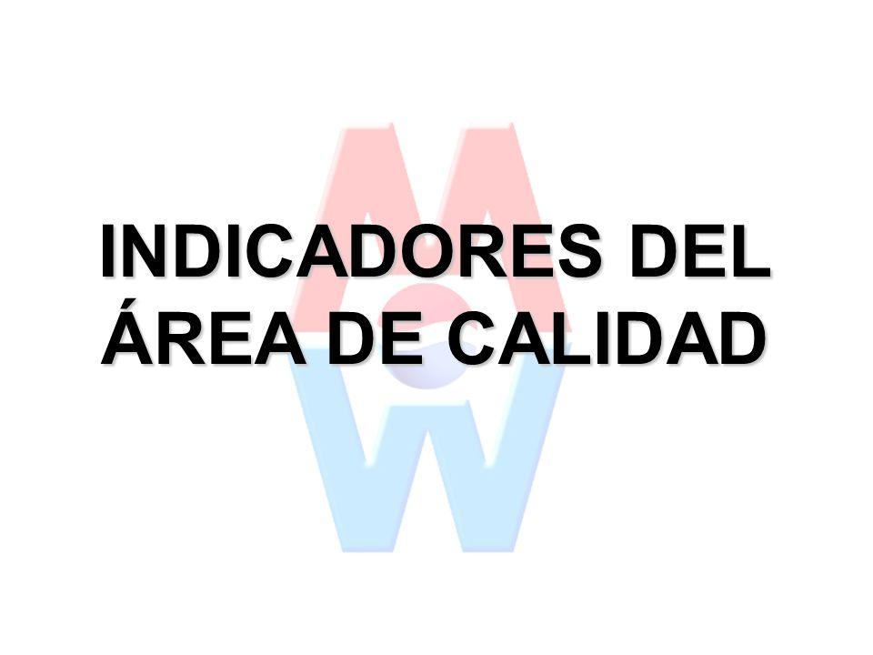 INDICADORES DEL ÁREA DE CALIDAD