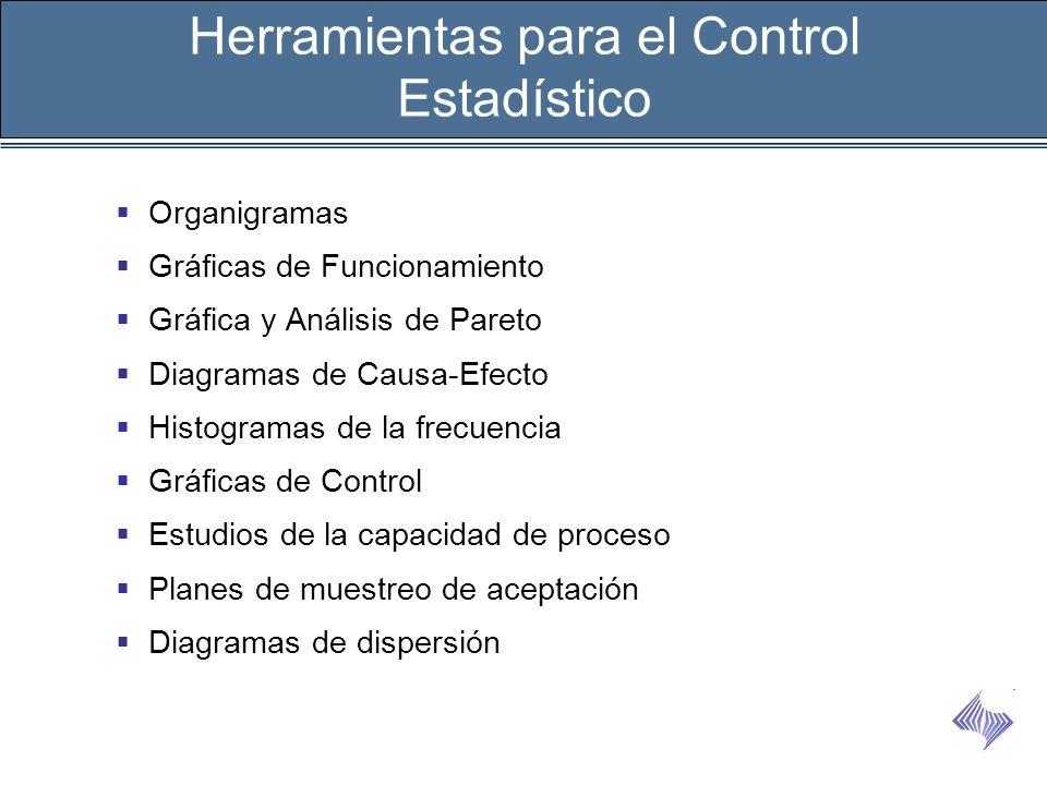 Herramientas para el Control Estadístico
