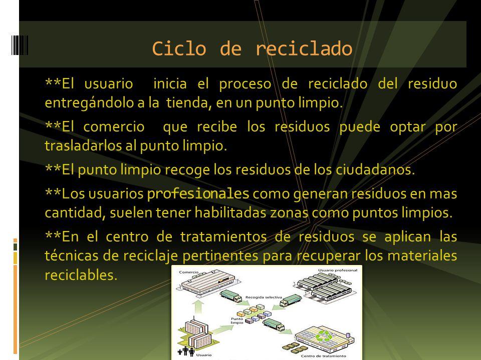 Ciclo de reciclado **El usuario inicia el proceso de reciclado del residuo entregándolo a la tienda, en un punto limpio.