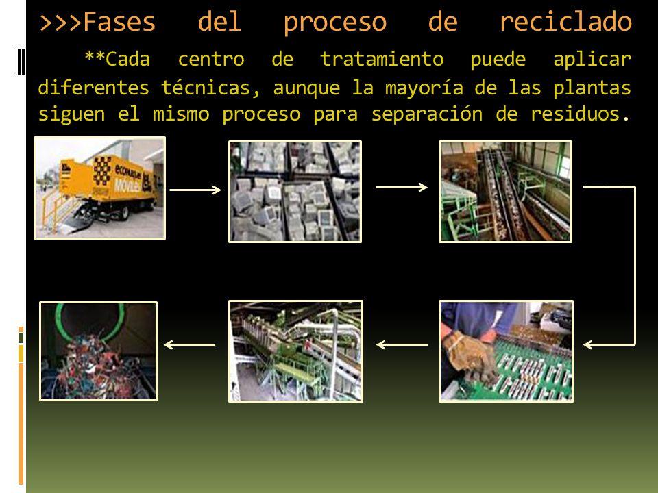 >>>Fases del proceso de reciclado