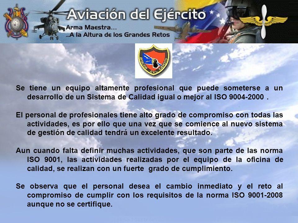 Informe final de gestion de calidad de la aviacion del for Actividades que se realizan en una oficina wikipedia