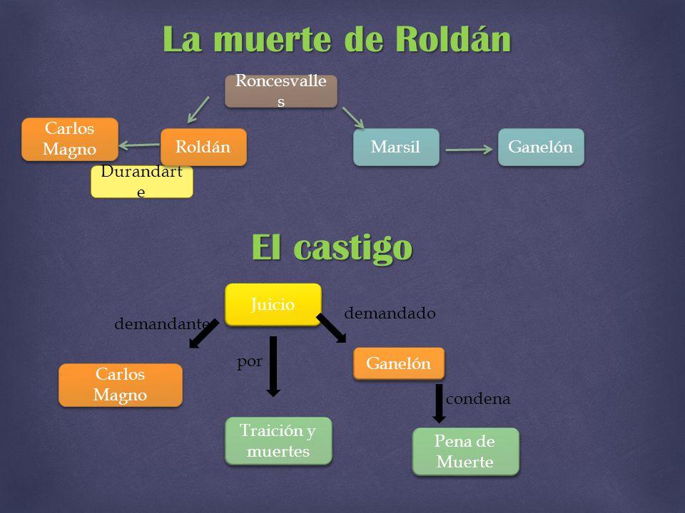 La muerte de Roldán El castigo Roncesvalles Carlos Magno Roldán Marsil
