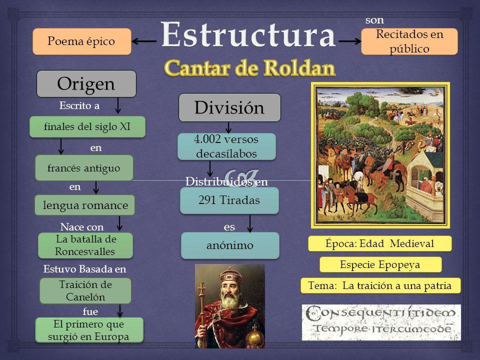 Estructura Cantar de Roldan Origen División son Recitados en público