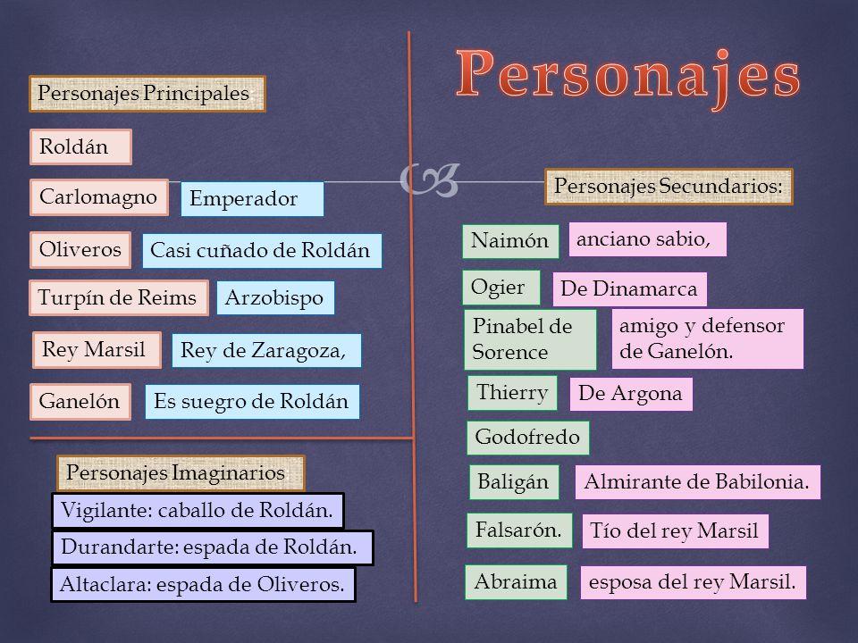 Personajes Personajes Principales: Roldán Personajes Secundarios:
