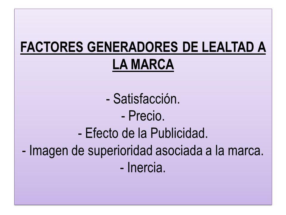 FACTORES GENERADORES DE LEALTAD A LA MARCA - Satisfacción. - Precio