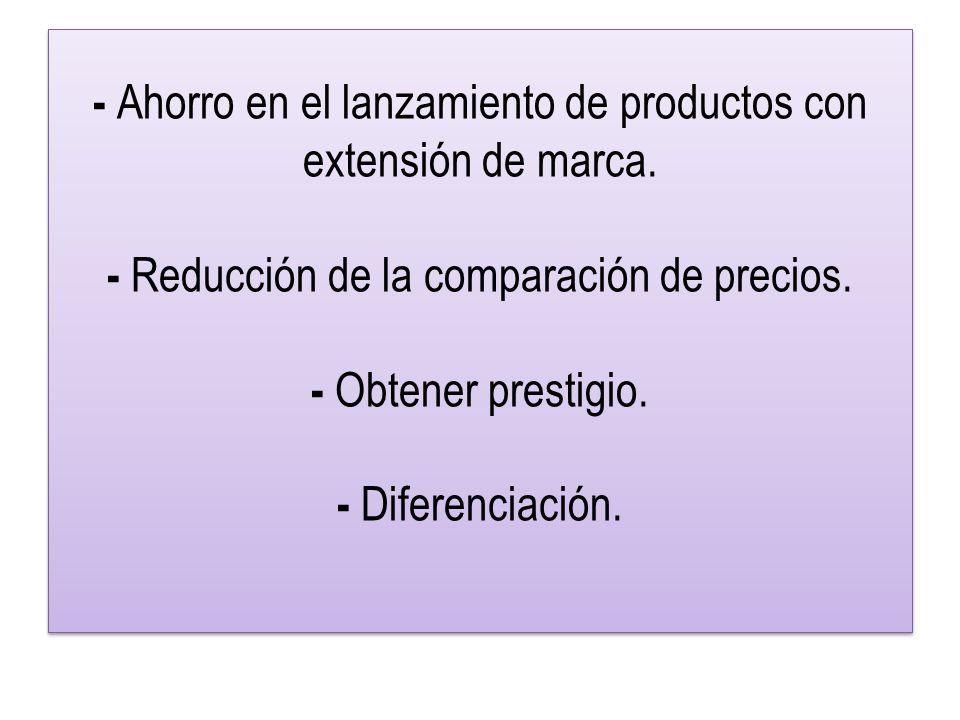 - Ahorro en el lanzamiento de productos con extensión de marca