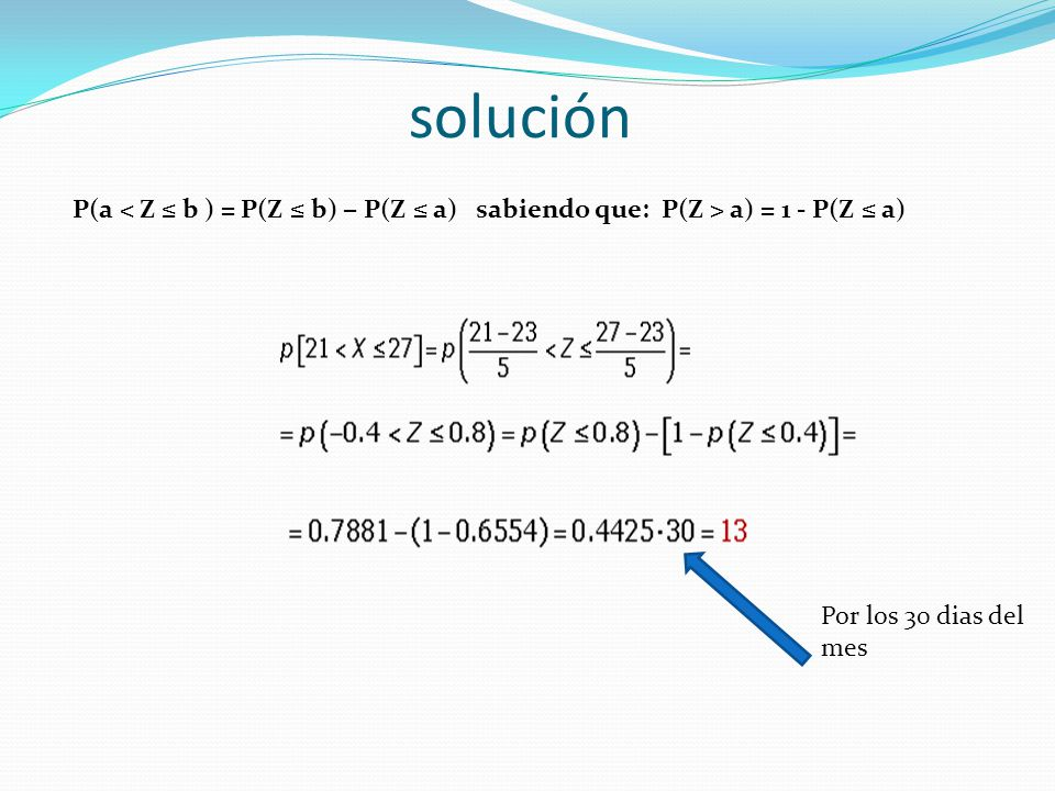 solución P(a < Z ≤ b ) = P(Z ≤ b) − P(Z ≤ a) sabiendo que: P(Z > a) = 1 - P(Z ≤ a) Por los 30 dias del mes.