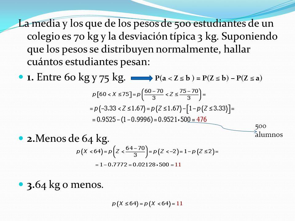1. Entre 60 kg y 75 kg. P(a < Z ≤ b ) = P(Z ≤ b) − P(Z ≤ a)