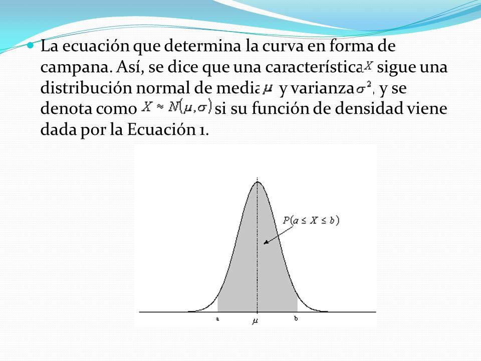 La ecuación que determina la curva en forma de campana