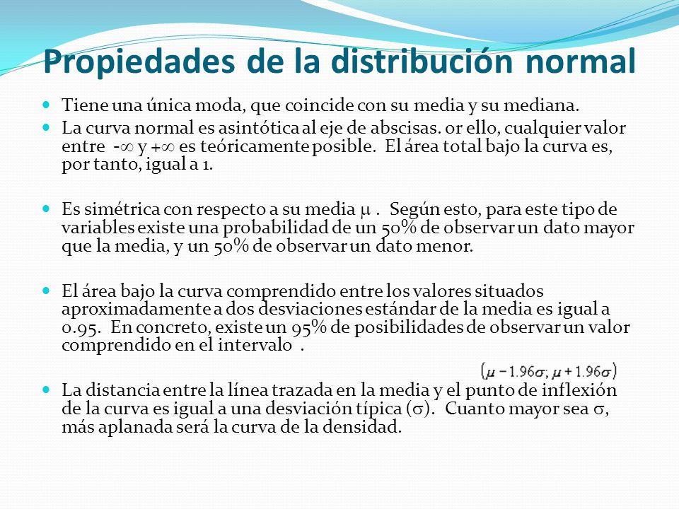 Propiedades de la distribución normal