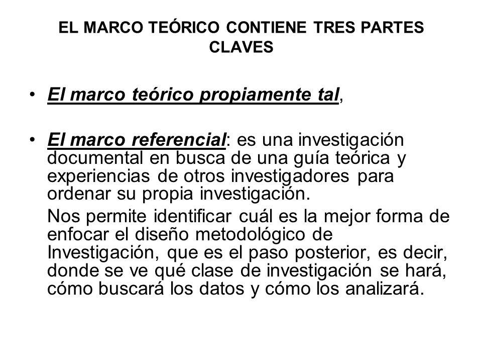 EL MARCO TEÓRICO CONTIENE TRES PARTES CLAVES