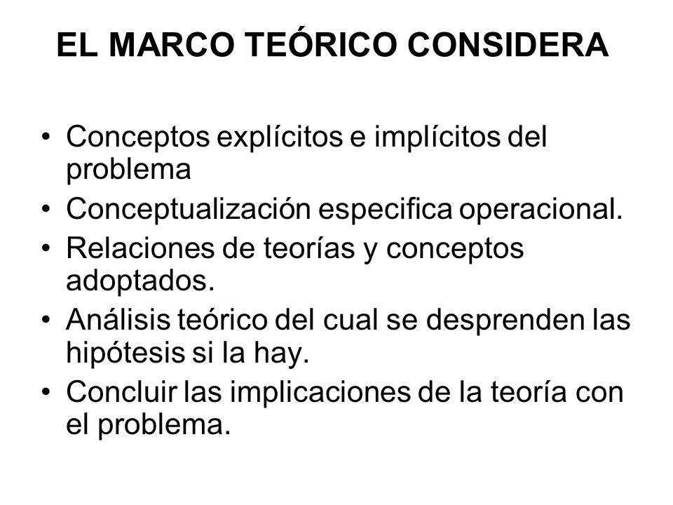 EL MARCO TEÓRICO CONSIDERA
