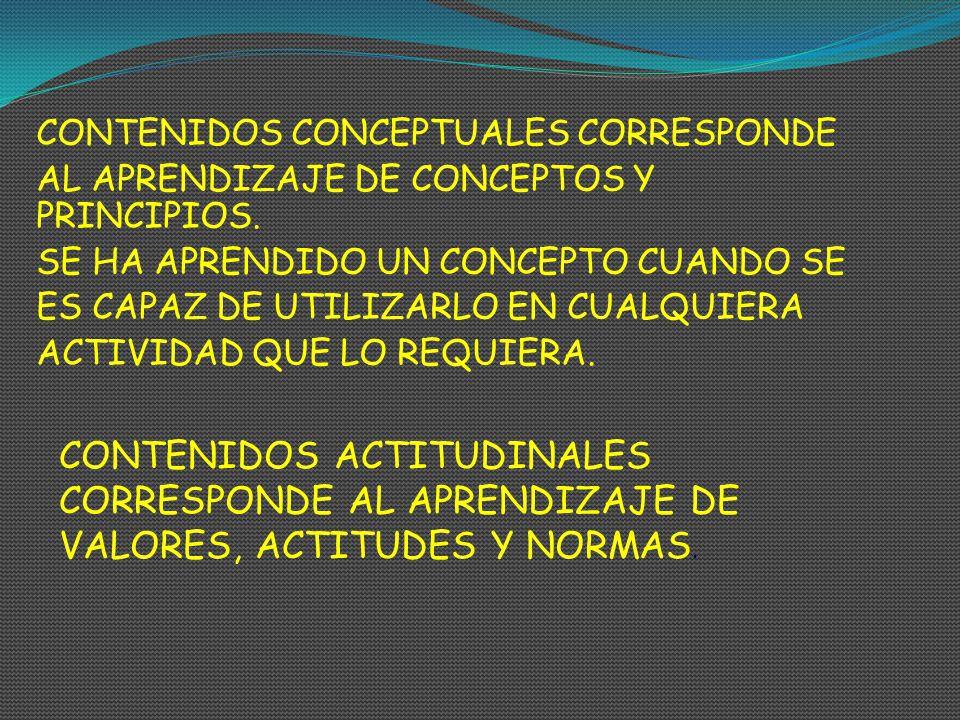 CONTENIDOS ACTITUDINALES CORRESPONDE AL APRENDIZAJE DE