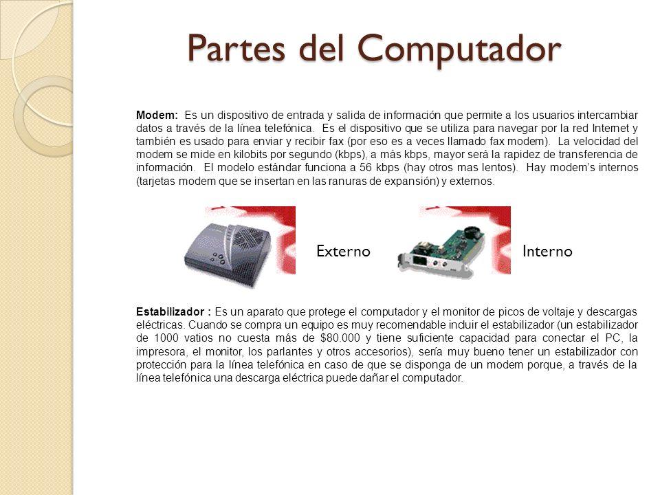 Partes del Computador Externo Interno