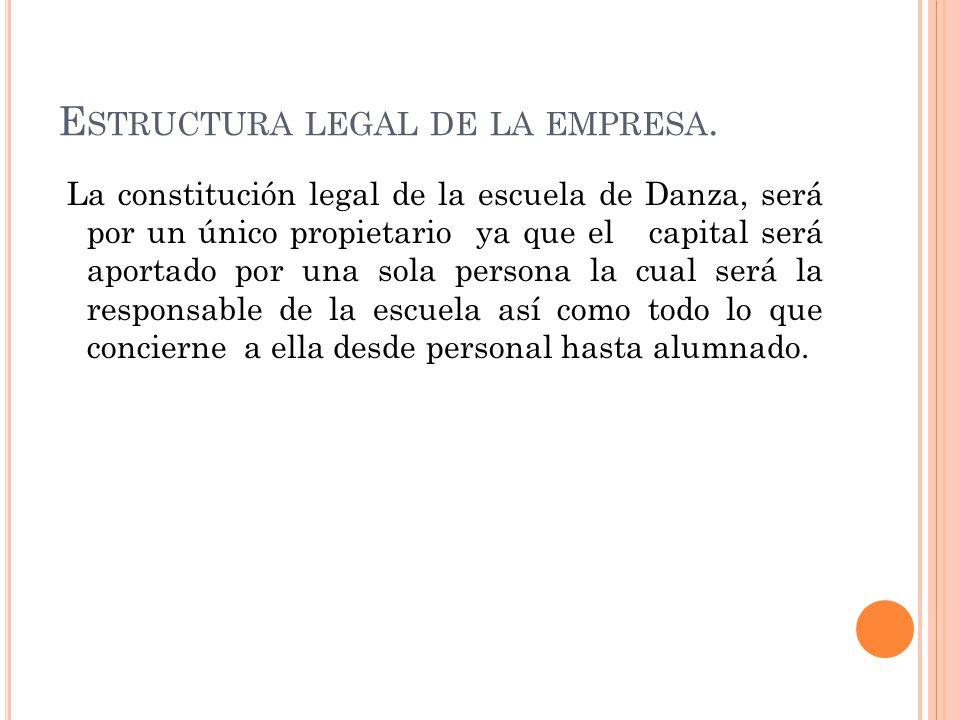 Estructura legal de la empresa.