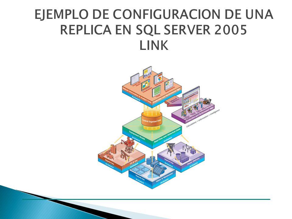 EJEMPLO DE CONFIGURACION DE UNA REPLICA EN SQL SERVER 2005