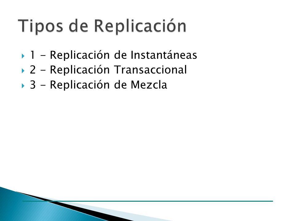 Tipos de Replicación 1 - Replicación de Instantáneas