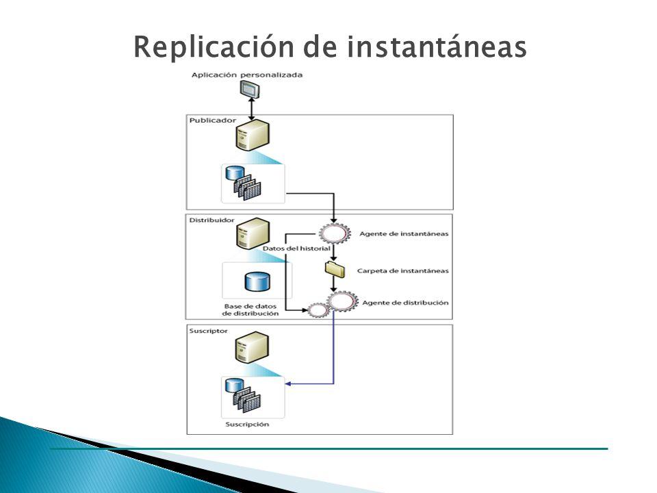 Replicación de instantáneas
