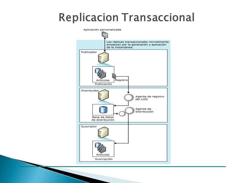 Replicacion Transaccional