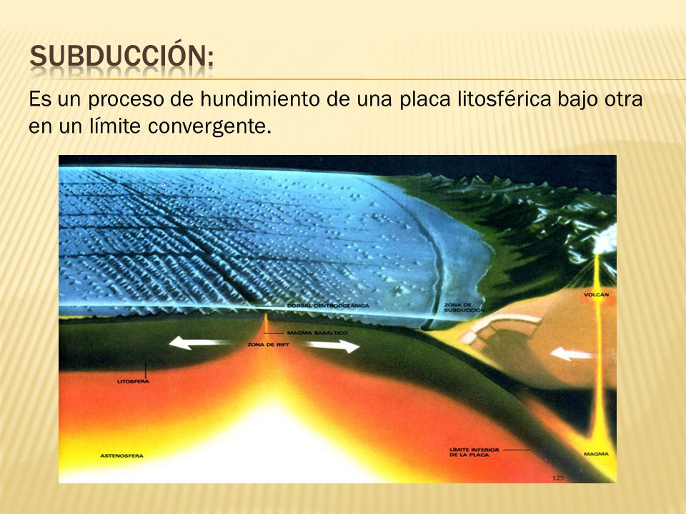 Subducción: Es un proceso de hundimiento de una placa litosférica bajo otra en un límite convergente.