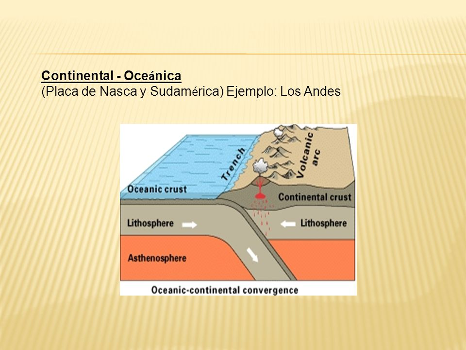 Continental - Oceánica