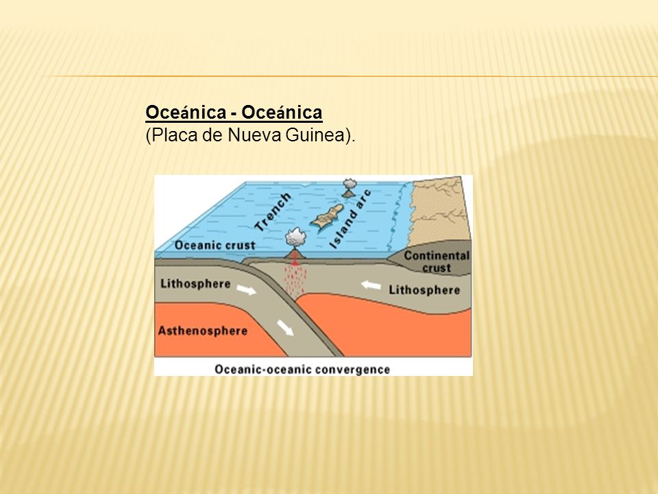 Oceánica - Oceánica (Placa de Nueva Guinea).