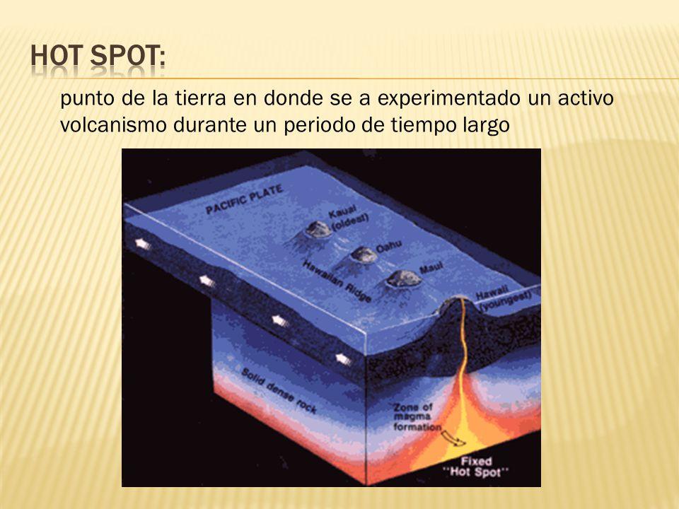 Hot spot: punto de la tierra en donde se a experimentado un activo volcanismo durante un periodo de tiempo largo.