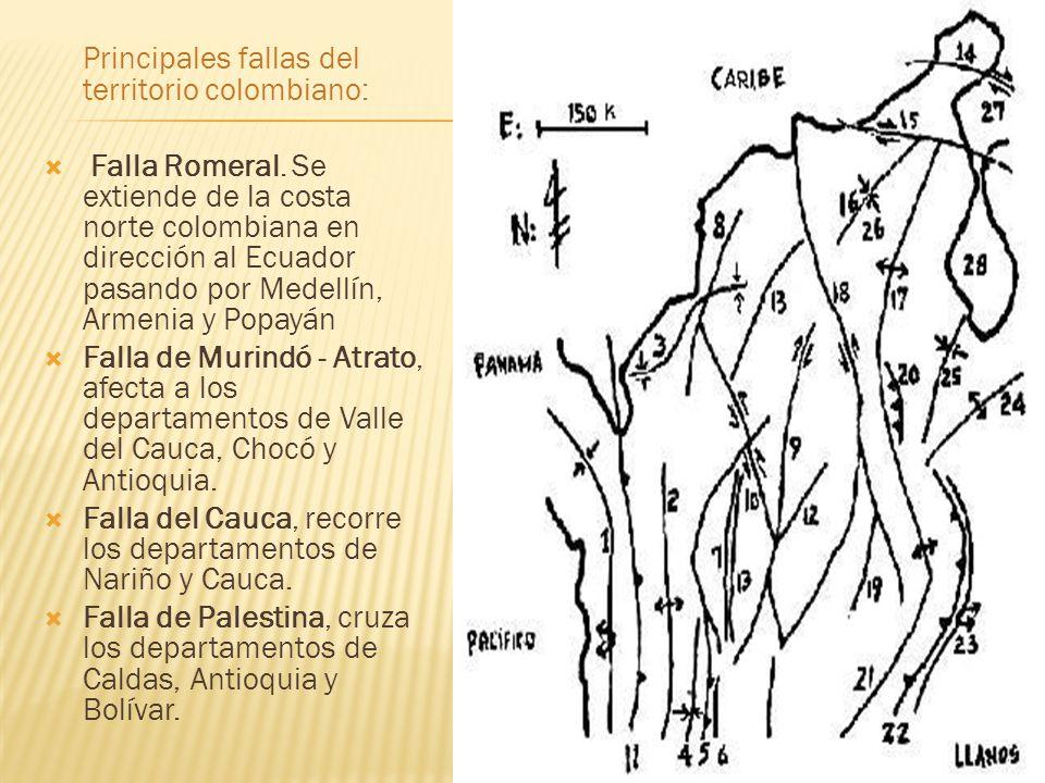 Principales fallas del territorio colombiano: